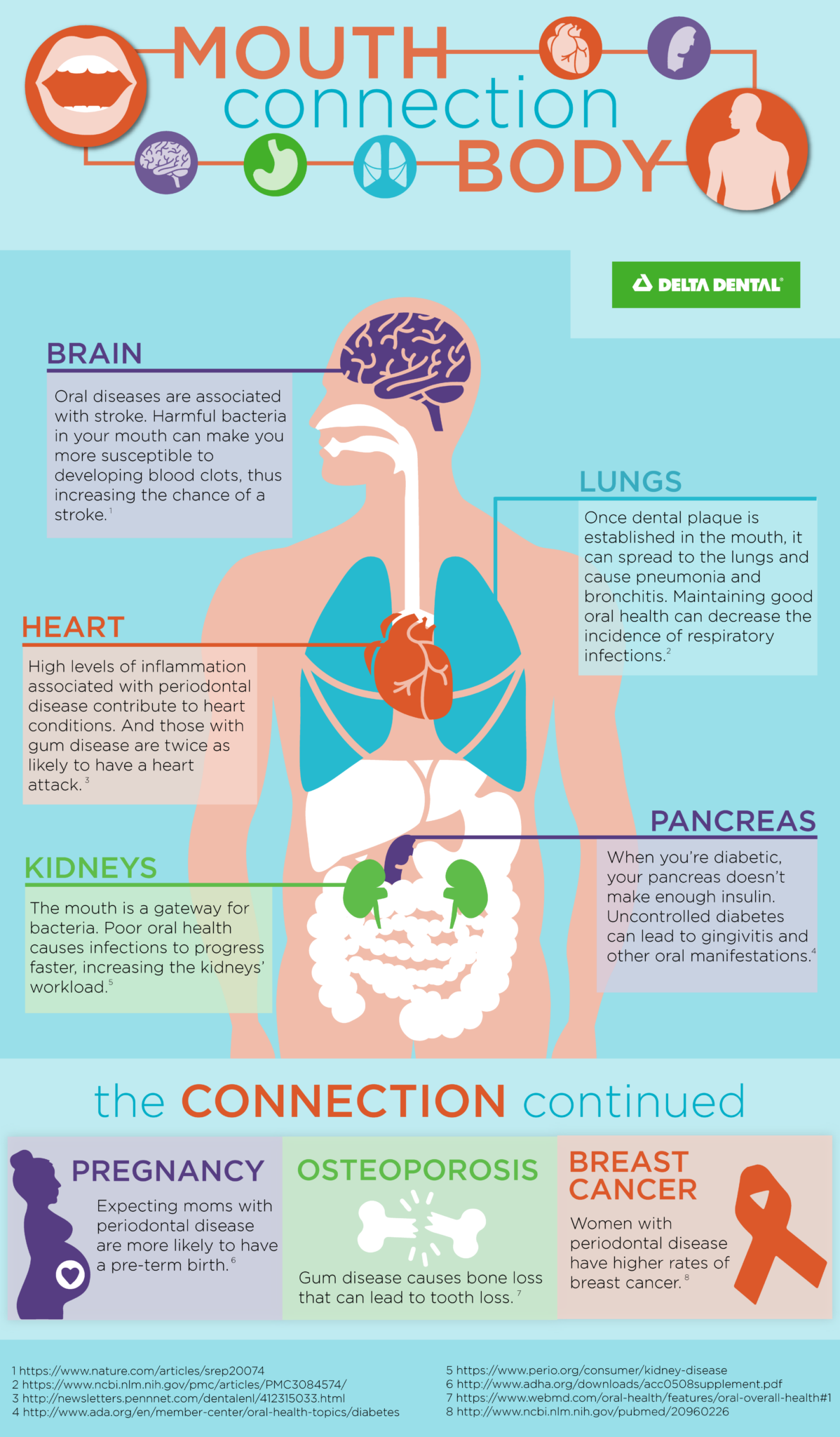 Oral Health-Infographic-2017